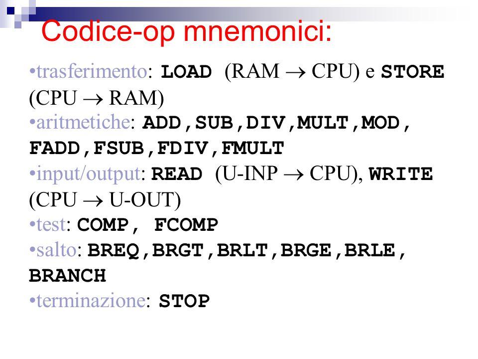 Codice-op mnemonici: trasferimento: LOAD (RAM  CPU) e STORE (CPU  RAM) aritmetiche: ADD,SUB,DIV,MULT,MOD, FADD,FSUB,FDIV,FMULT input/output: READ (U-INP  CPU), WRITE (CPU  U-OUT) test: COMP, FCOMP salto: BREQ,BRGT,BRLT,BRGE,BRLE, BRANCH terminazione: STOP