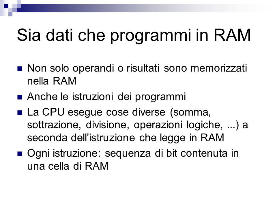 Sia dati che programmi in RAM Non solo operandi o risultati sono memorizzati nella RAM Anche le istruzioni dei programmi La CPU esegue cose diverse (somma, sottrazione, divisione, operazioni logiche,...) a seconda dell'istruzione che legge in RAM Ogni istruzione: sequenza di bit contenuta in una cella di RAM