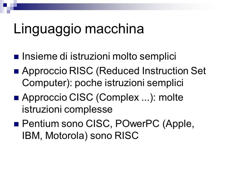 Linguaggio macchina Insieme di istruzioni molto semplici Approccio RISC (Reduced Instruction Set Computer): poche istruzioni semplici Approccio CISC (Complex...): molte istruzioni complesse Pentium sono CISC, POwerPC (Apple, IBM, Motorola) sono RISC