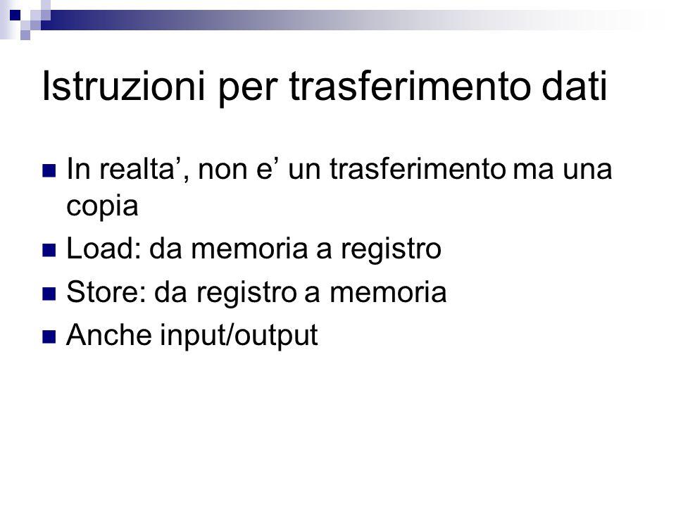 Istruzioni per trasferimento dati In realta', non e' un trasferimento ma una copia Load: da memoria a registro Store: da registro a memoria Anche input/output