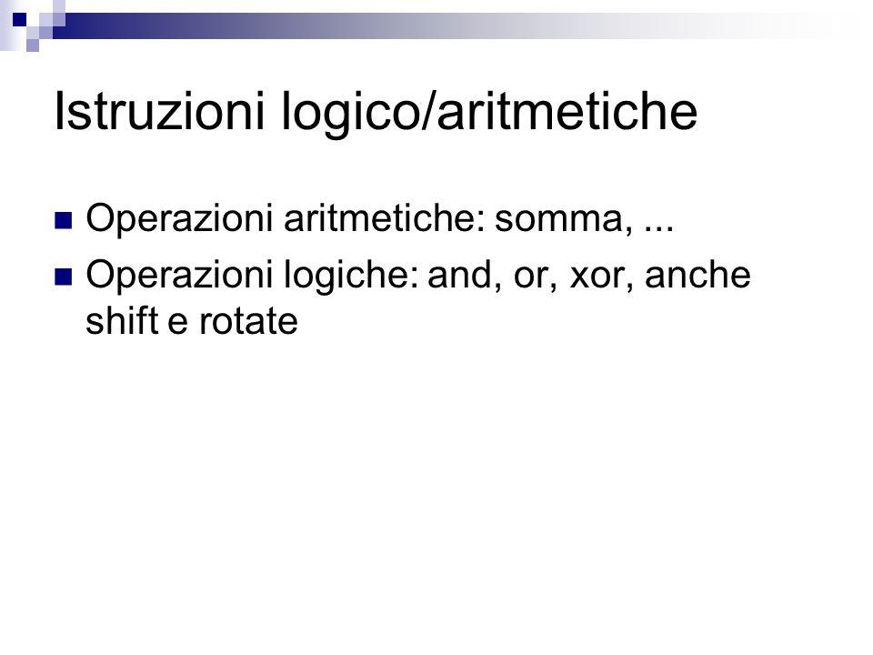 Istruzioni logico/aritmetiche Operazioni aritmetiche: somma,...