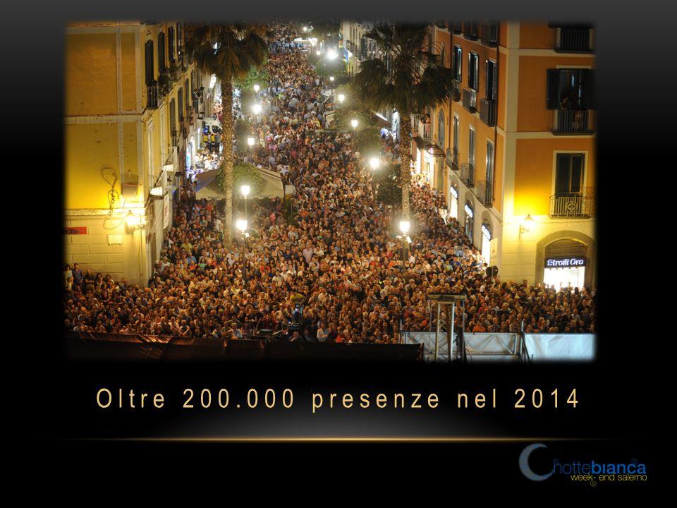 Oltre 200.000 presenze nel 2014