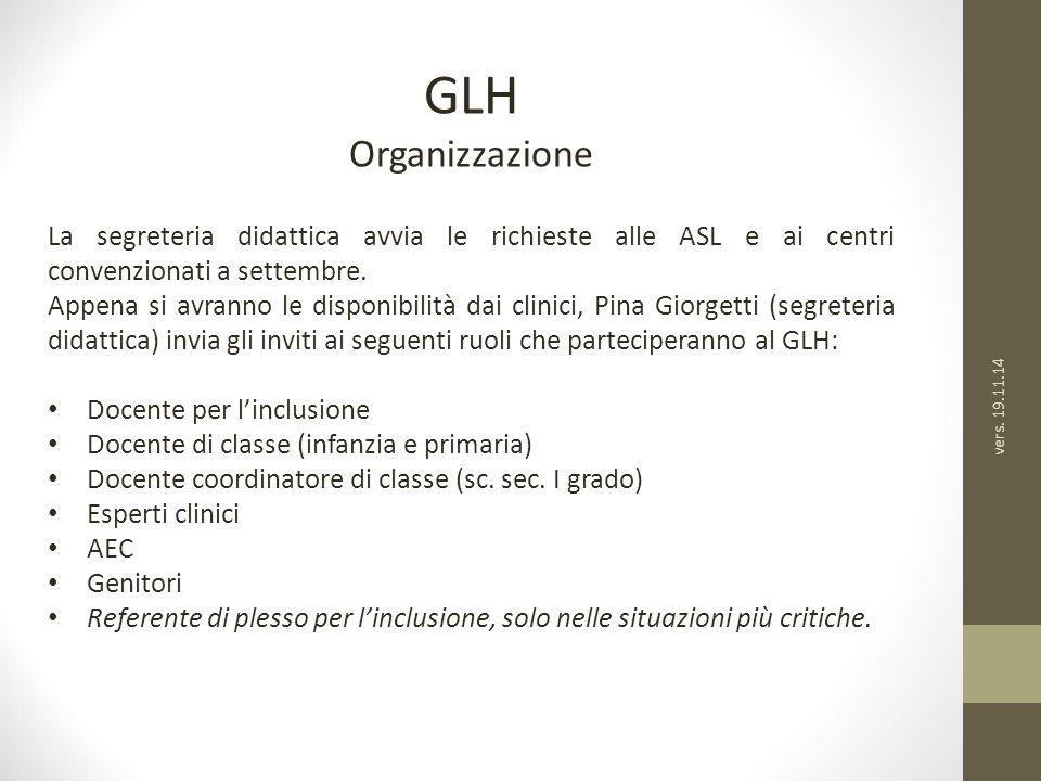 GLH Organizzazione La segreteria didattica avvia le richieste alle ASL e ai centri convenzionati a settembre. Appena si avranno le disponibilità dai c