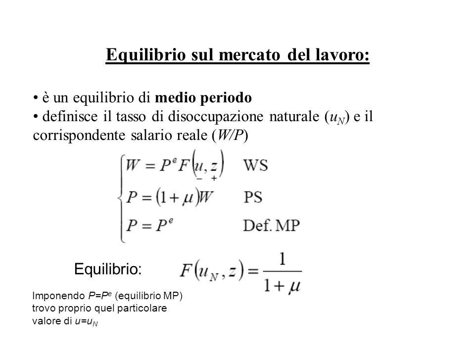 Equilibrio sul mercato del lavoro: è un equilibrio di medio periodo definisce il tasso di disoccupazione naturale (u N ) e il corrispondente salario reale (W/P) Equilibrio: Imponendo P=P e (equilibrio MP) trovo proprio quel particolare valore di u=u N