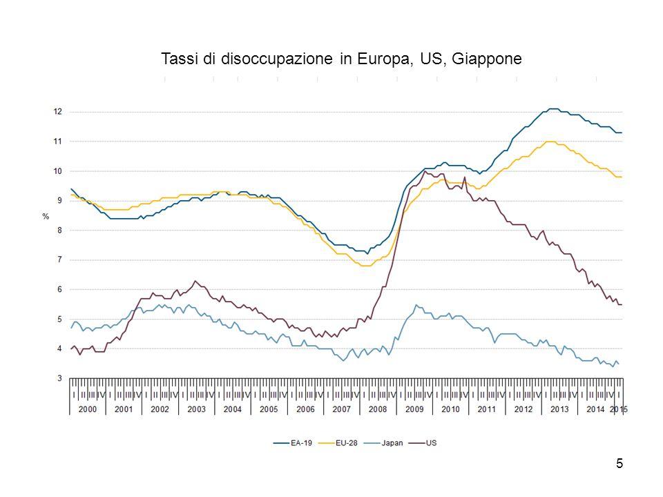 Tassi di disoccupazione in Europa, by country