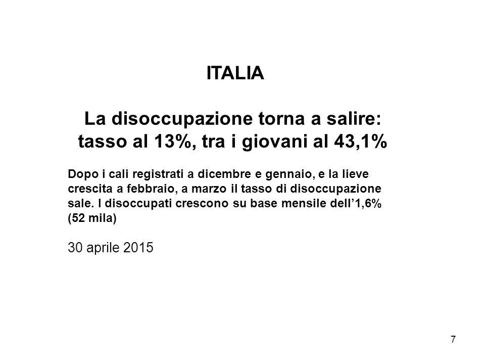 7 ITALIA La disoccupazione torna a salire: tasso al 13%, tra i giovani al 43,1% Dopo i cali registrati a dicembre e gennaio, e la lieve crescita a febbraio, a marzo il tasso di disoccupazione sale.