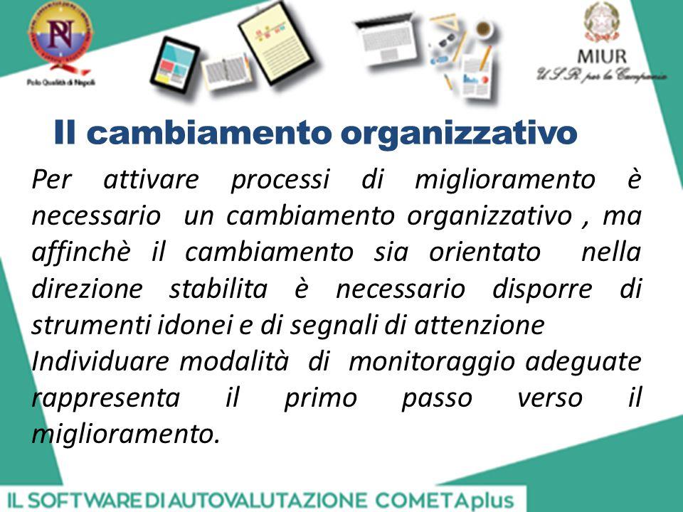 Il cambiamento organizzativo Per attivare processi di miglioramento è necessario un cambiamento organizzativo, ma affinchè il cambiamento sia orientato nella direzione stabilita è necessario disporre di strumenti idonei e di segnali di attenzione Individuare modalità di monitoraggio adeguate rappresenta il primo passo verso il miglioramento.
