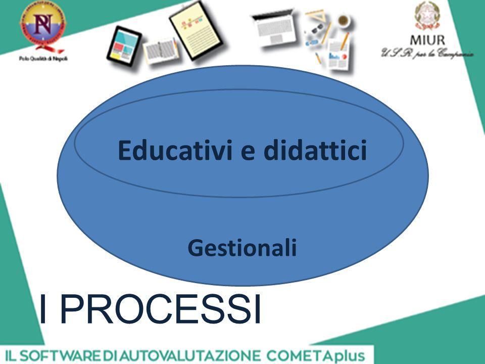 I PROCESSI Educativi e didattici Gestionali