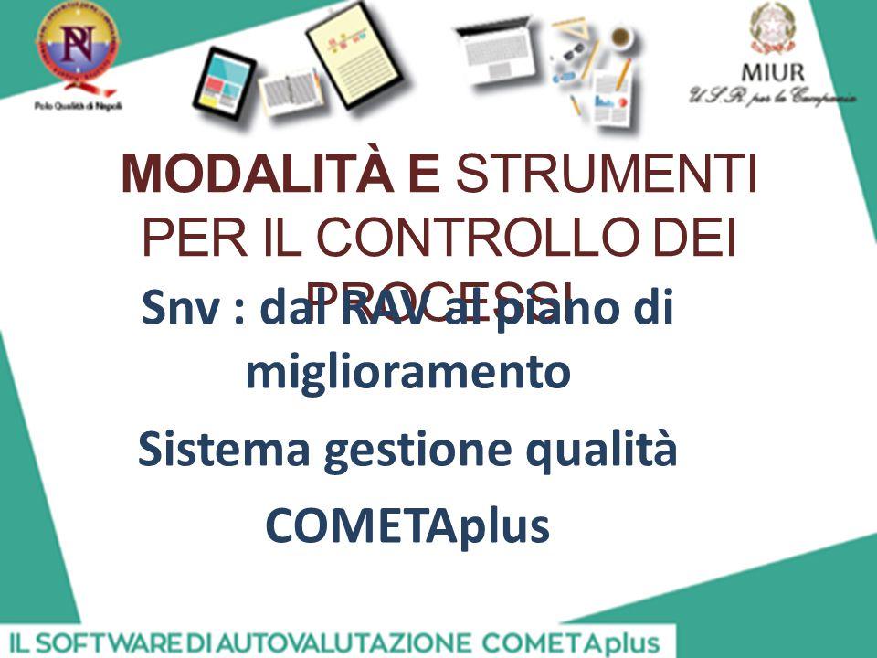 MODALITÀ E STRUMENTI PER IL CONTROLLO DEI PROCESSI Snv : dal RAV al piano di miglioramento Sistema gestione qualità COMETAplus