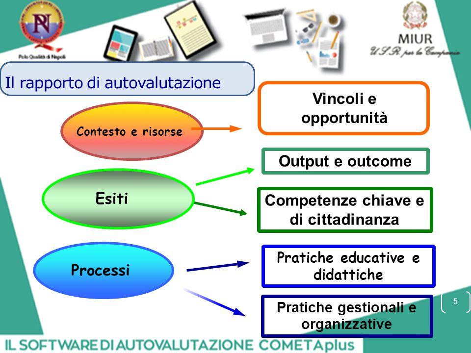 5 Contesto e risorse Processi Competenze chiave e di cittadinanza Vincoli e opportunità Pratiche educative e didattiche Esiti Output e outcome Pratiche gestionali e organizzative Il rapporto di autovalutazione