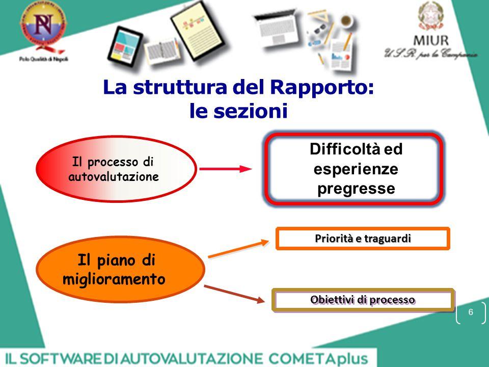 La struttura del Rapporto: le sezioni 6 Il processo di autovalutazione Obiettivi di processo Difficoltà ed esperienze pregresse Il piano di miglioramento Priorità e traguardi