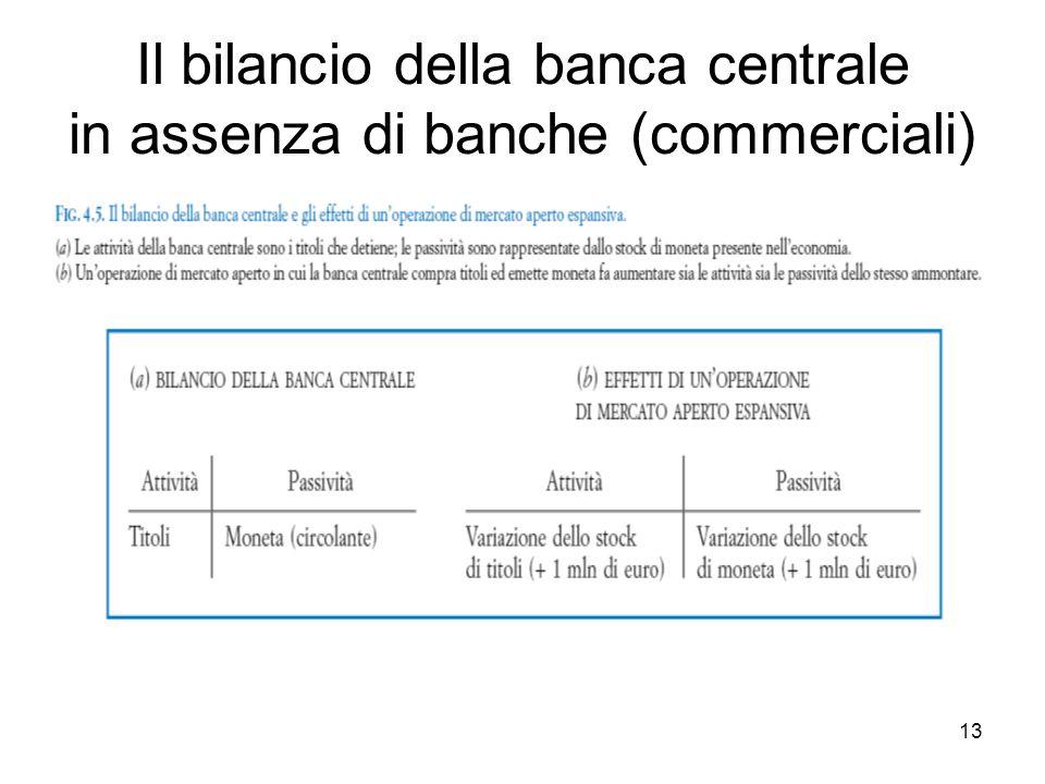 13 Il bilancio della banca centrale in assenza di banche (commerciali)
