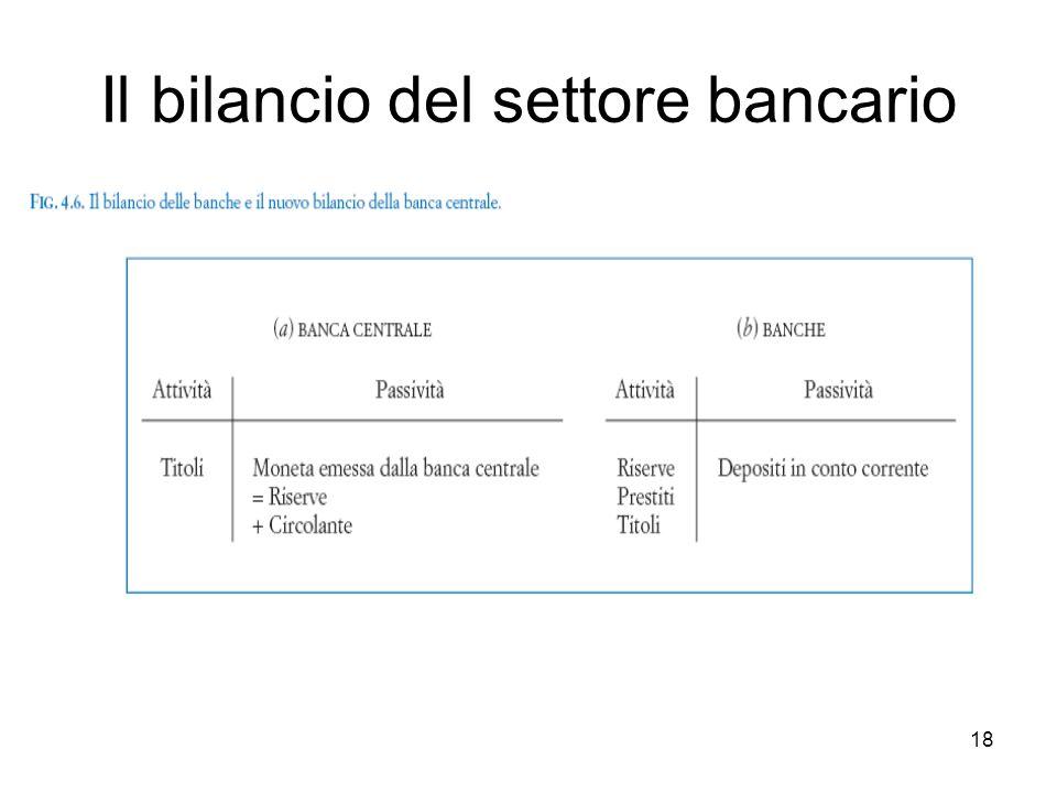 18 Il bilancio del settore bancario