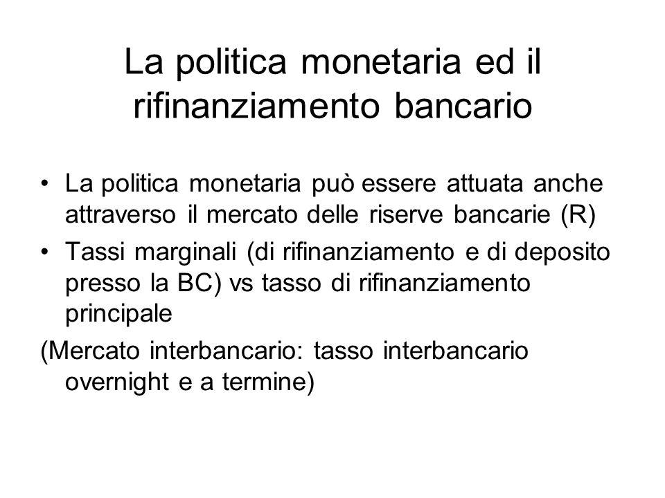 La politica monetaria ed il rifinanziamento bancario La politica monetaria può essere attuata anche attraverso il mercato delle riserve bancarie (R) Tassi marginali (di rifinanziamento e di deposito presso la BC) vs tasso di rifinanziamento principale (Mercato interbancario: tasso interbancario overnight e a termine)