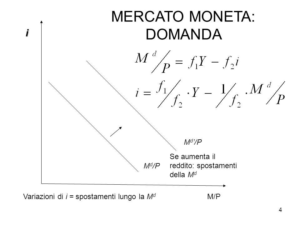5 MERCATO MONETA: OFFERTA Moneta = passività dello Stato L'offerta di moneta (M s ) è determinata dalla Banca centrale Graficamente…