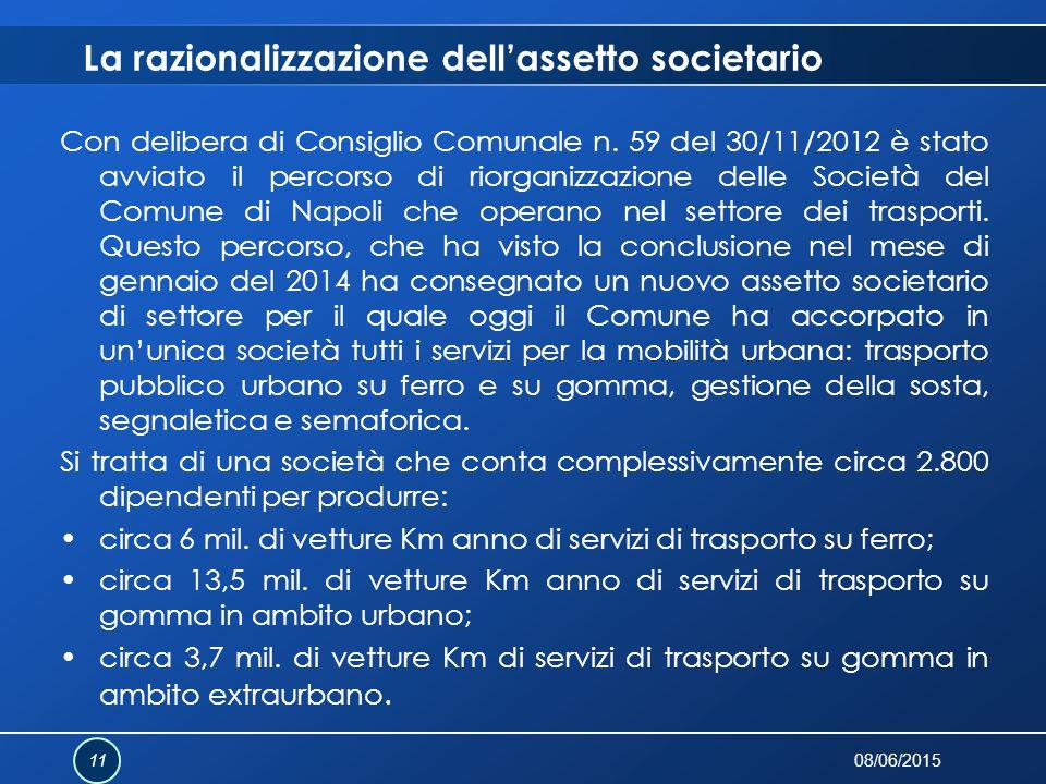 Con delibera di Consiglio Comunale n. 59 del 30/11/2012 è stato avviato il percorso di riorganizzazione delle Società del Comune di Napoli che operano