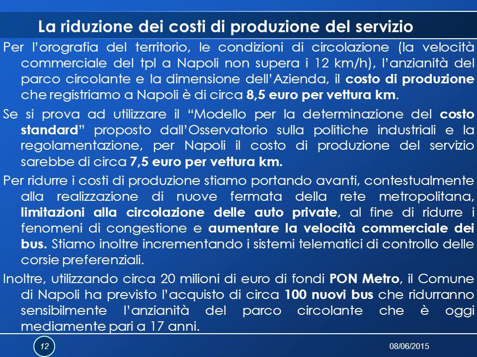 Per l'orografia del territorio, le condizioni di circolazione (la velocità commerciale del tpl a Napoli non supera i 12 km/h), l'anzianità del parco c