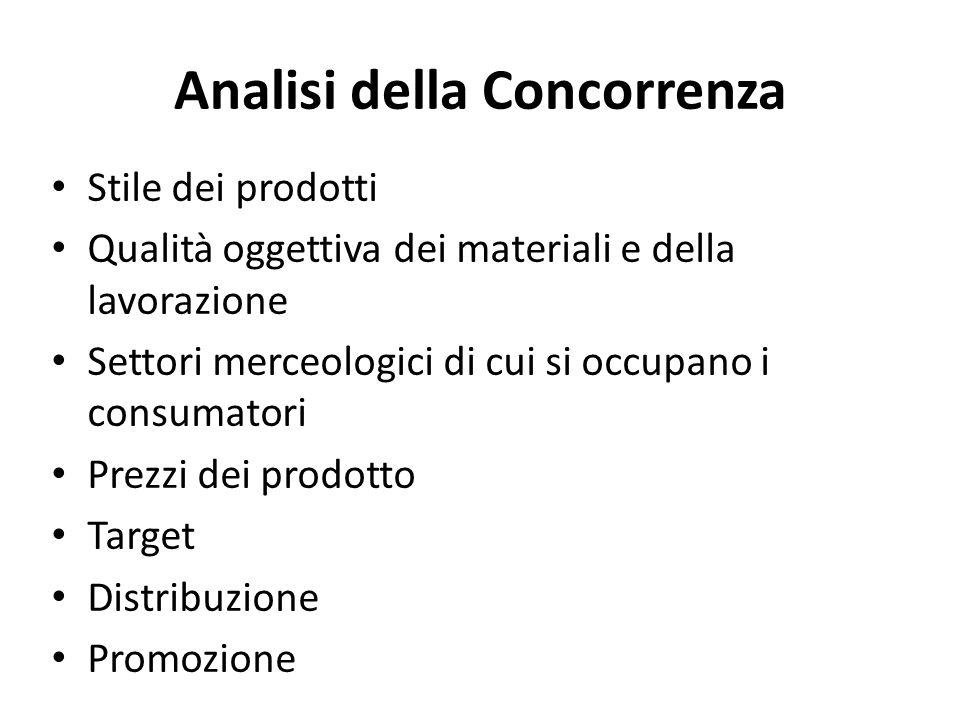 Analisi della Concorrenza Stile dei prodotti Qualità oggettiva dei materiali e della lavorazione Settori merceologici di cui si occupano i consumatori