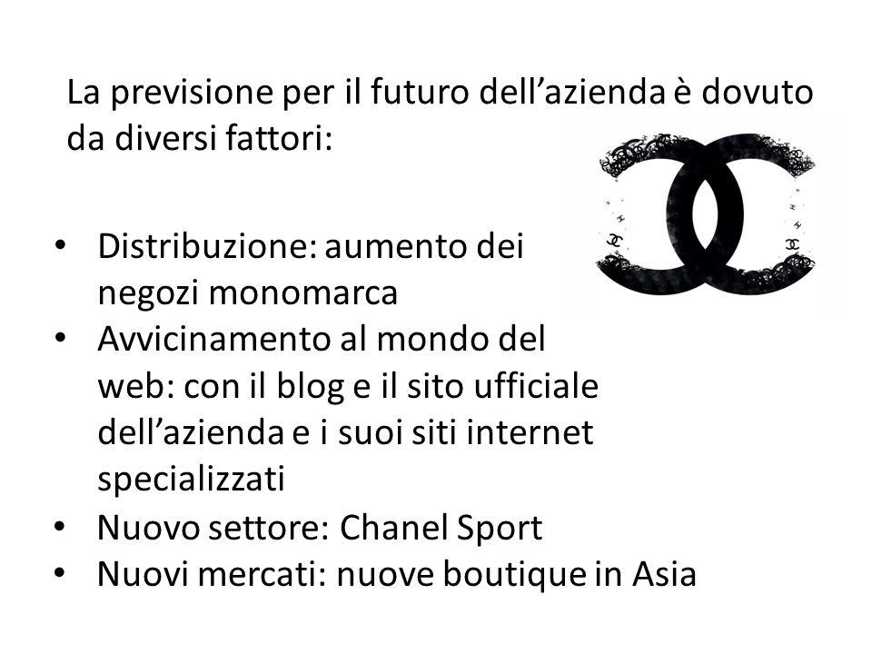 La previsione per il futuro dell'azienda è dovuto da diversi fattori: Distribuzione: aumento dei negozi monomarca Avvicinamento al mondo del web: con