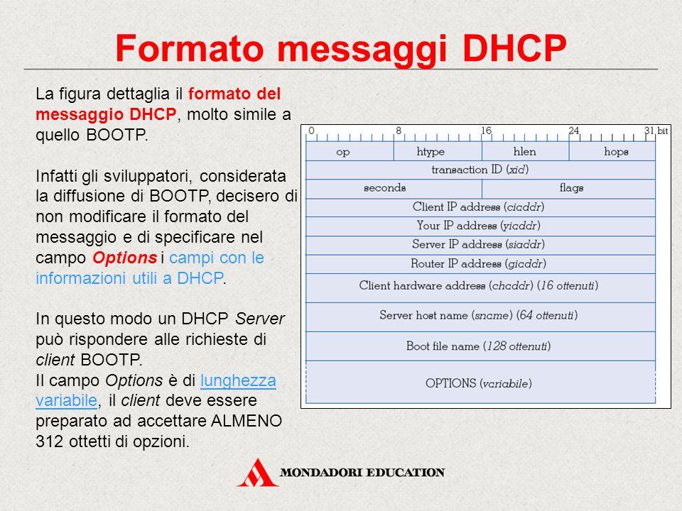 Formato messaggi DHCP La figura dettaglia il formato del messaggio DHCP, molto simile a quello BOOTP. Infatti gli sviluppatori, considerata la diffusi