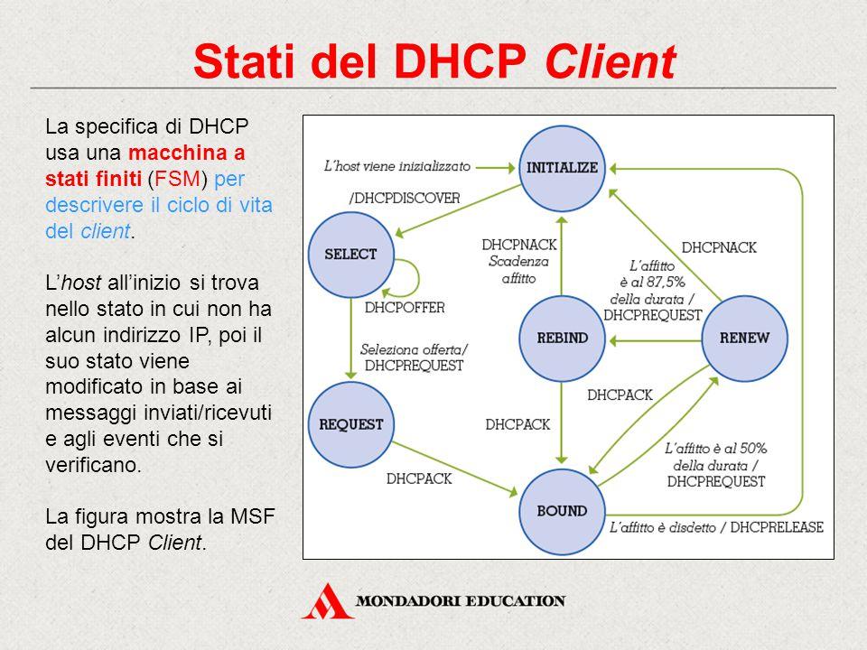Stati del DHCP Client La specifica di DHCP usa una macchina a stati finiti (FSM) per descrivere il ciclo di vita del client. L'host all'inizio si trov