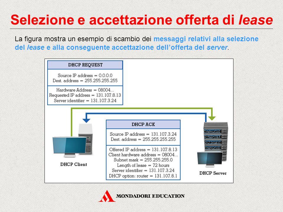 Selezione e accettazione offerta di lease La figura mostra un esempio di scambio dei messaggi relativi alla selezione del lease e alla conseguente acc