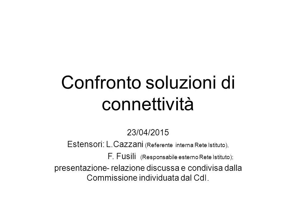 Confronto soluzioni di connettività 23/04/2015 Estensori: L.Cazzani (Referente interna Rete Istituto), F.