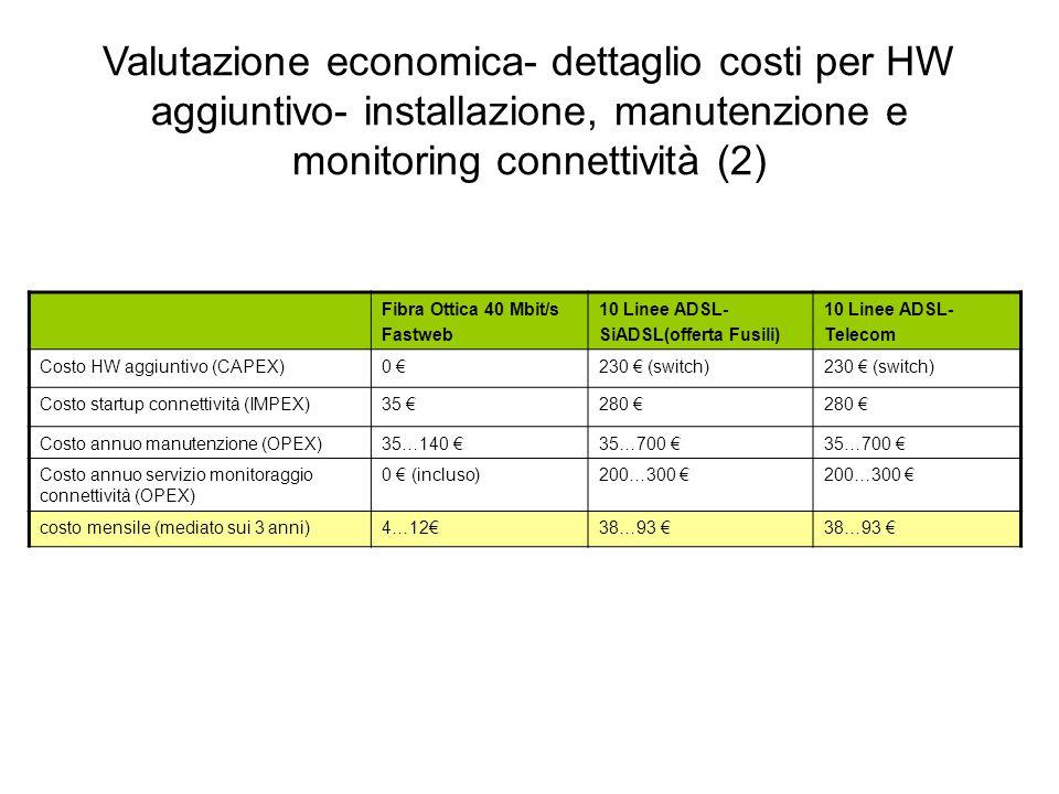 Valutazione economica- dettaglio costi per HW aggiuntivo- installazione, manutenzione e monitoring connettività (2) Fibra Ottica 40 Mbit/s Fastweb 10 Linee ADSL- SiADSL(offerta Fusili) 10 Linee ADSL- Telecom Costo HW aggiuntivo (CAPEX)0 €230 € (switch) Costo startup connettività (IMPEX)35 €280 € Costo annuo manutenzione (OPEX)35…140 €35…700 € Costo annuo servizio monitoraggio connettività (OPEX) 0 € (incluso)200…300 € costo mensile (mediato sui 3 anni)4…12€38…93 €