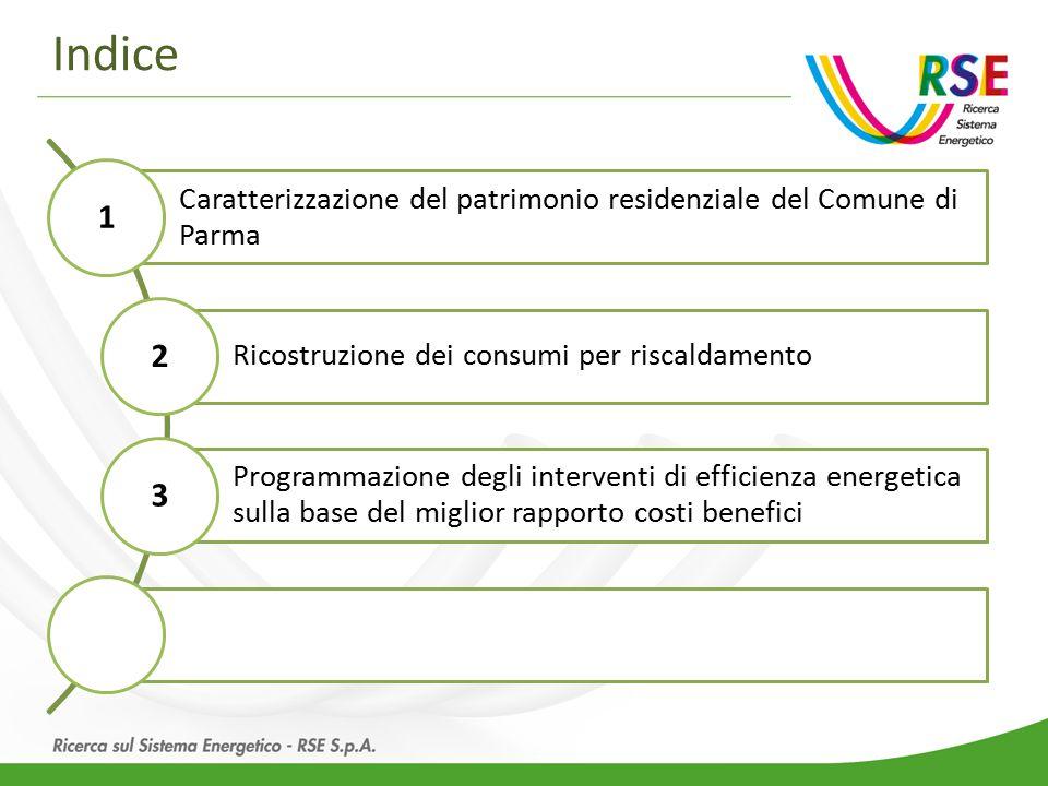Indice Caratterizzazione del patrimonio residenziale del Comune di Parma Ricostruzione dei consumi per riscaldamento Programmazione degli interventi di efficienza energetica sulla base del miglior rapporto costi benefici 1 2 3