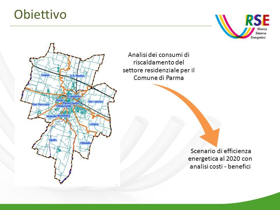 Indice Caratterizzazione del patrimonio residenziale del Comune di Parma Ricostruzione dei consumi per riscaldamento Programmazione degli interventi di efficienza energetica sulla base del miglior rapporto costi benefici Scenario di evoluzione dei consumi al 2020 con interventi di efficienza energetica 1 2 3 4