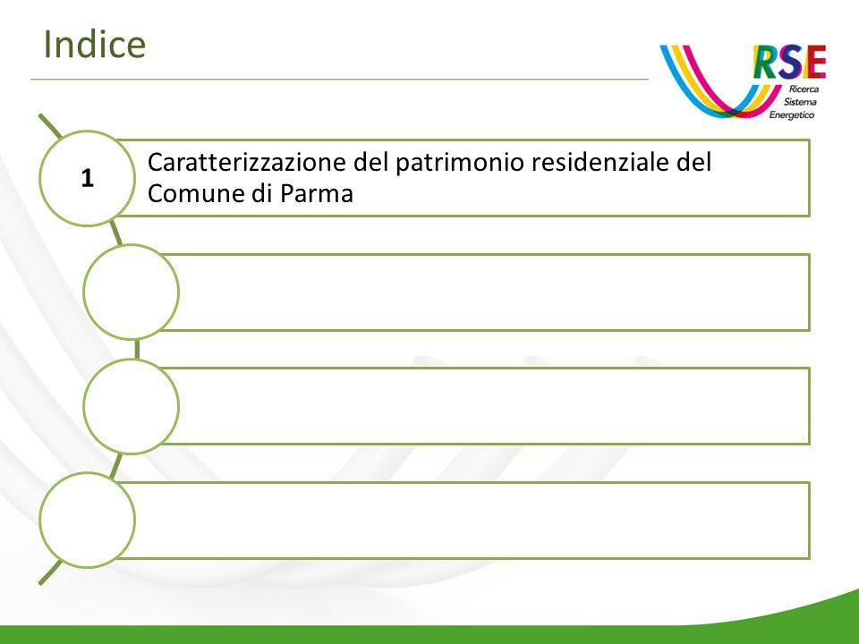 Indice Caratterizzazione del patrimonio residenziale del Comune di Parma 1