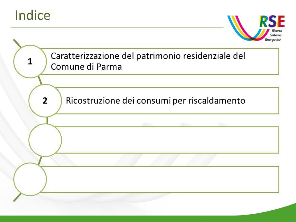 Settore residenziale: metodologia RSE