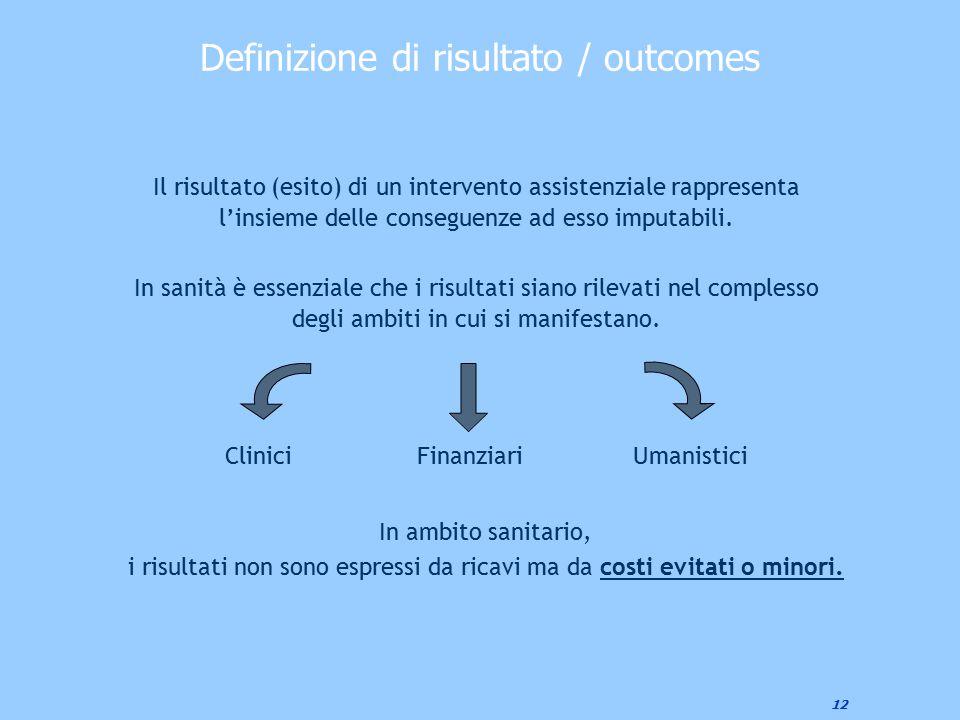 12 Definizione di risultato / outcomes CliniciFinanziariUmanistici Il risultato (esito) di un intervento assistenziale rappresenta l'insieme delle con
