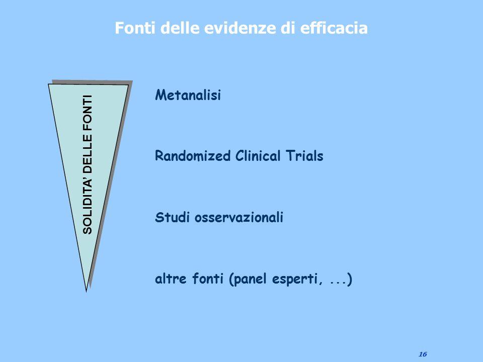 16 Metanalisi Randomized Clinical Trials Studi osservazionali altre fonti (panel esperti,...) Fonti delle evidenze di efficacia SOLIDITA' DELLE FONTI