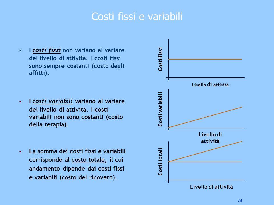 18 Costi fissi e variabili I costi fissi non variano al variare del livello di attività. I costi fissi sono sempre costanti (costo degli affitti). Liv