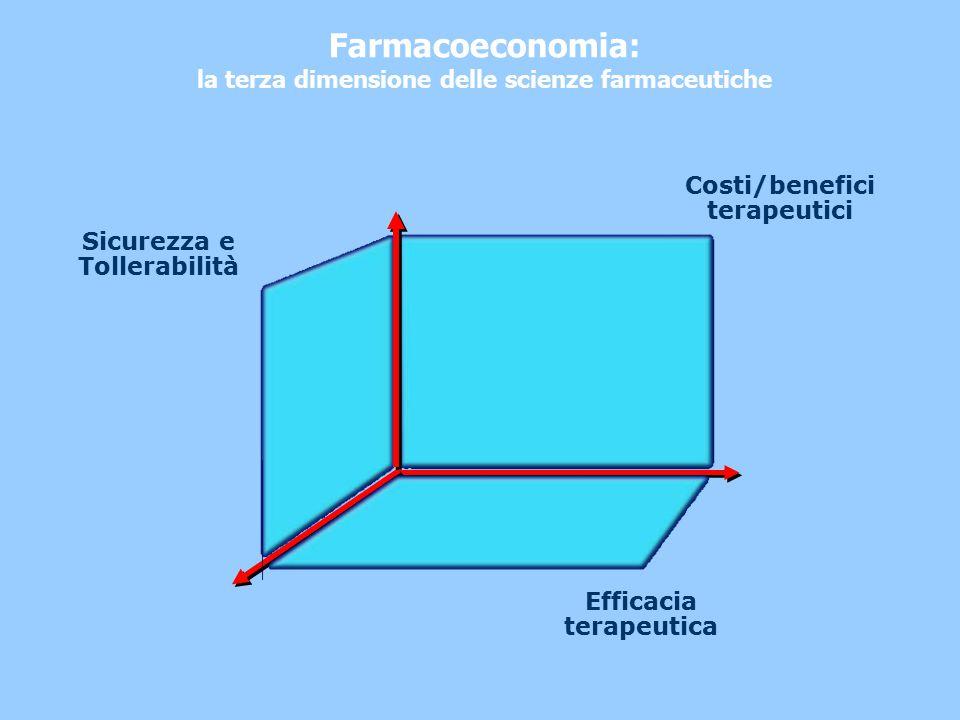 Farmacoeconomia: la terza dimensione delle scienze farmaceutiche Sicurezza e Tollerabilità Efficacia terapeutica Costi/benefici terapeutici