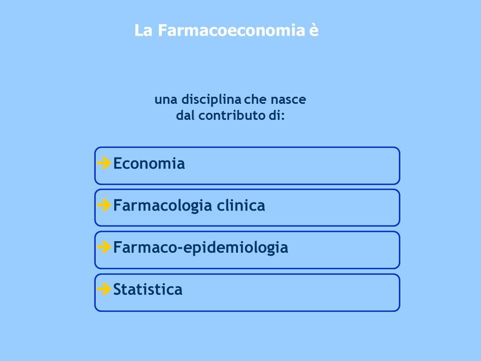 una disciplina che nasce dal contributo di:  Economia  Farmacologia clinica  Farmaco-epidemiologia  Statistica La Farmacoeconomia è