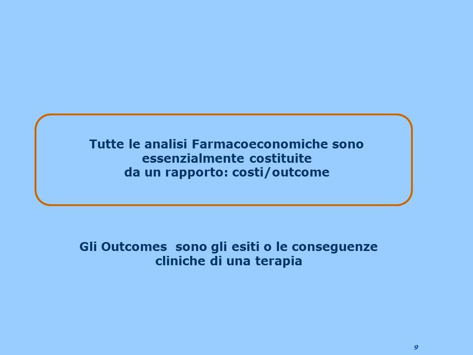 9 Tutte le analisi Farmacoeconomiche sono essenzialmente costituite da un rapporto: costi/outcome Gli Outcomes sono gli esiti o le conseguenze clinich