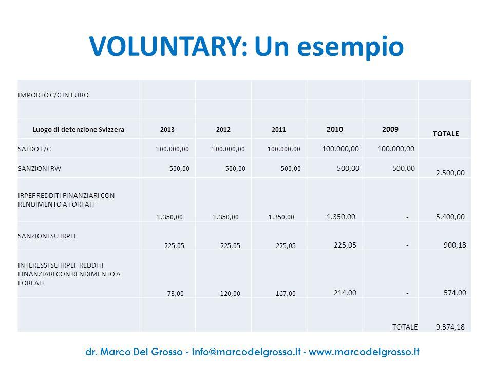 Anno 2014: Mod.Unico – Mod. 730 Adempimenti per le attività detenute all'estero dr.