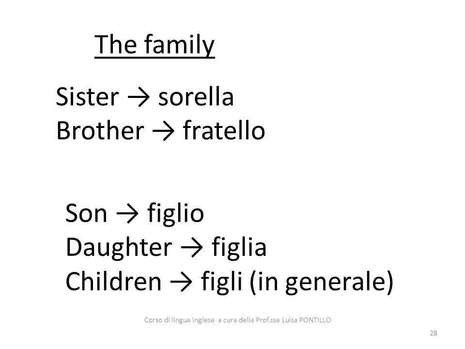 The family Sister → sorella Brother → fratello Son → figlio Daughter → figlia Children → figli (in generale) 28 Corso di lingua inglese a cura della P