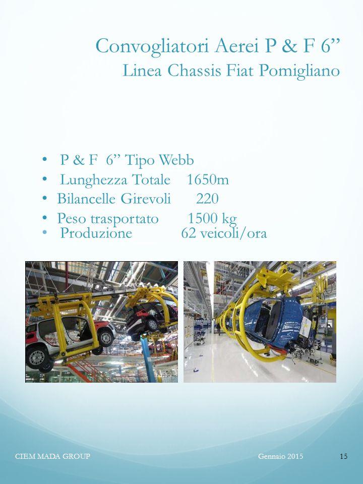 Convogliatori Aerei P & F 6 Linea Chassis Fiat Pomigliano P & F 6 Tipo Webb Lunghezza Totale 1650m Bilancelle Girevoli 220 Peso trasportato 1500 kg Produzione 62 veicoli/ora Gennaio 2015CIEM MADA GROUP15