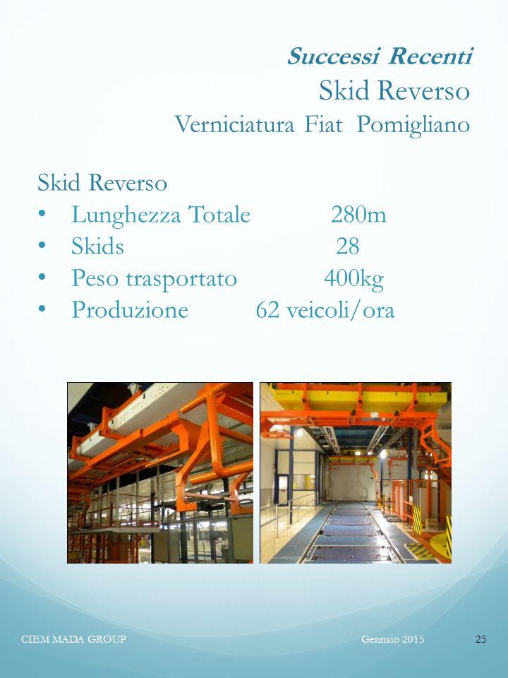 Successi Recenti Skid Reverso Verniciatura Fiat Pomigliano Gennaio 2015CIEM MADA GROUP25 Skid Reverso Lunghezza Totale 280m Skids 28 Peso trasportato 400kg Produzione 62 veicoli/ora