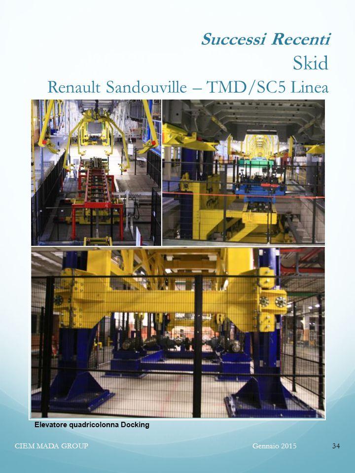 Successi Recenti Skid Renault Sandouville – TMD/SC5 Linea Gennaio 2015CIEM MADA GROUP34 Elevatore quadricolonna Docking