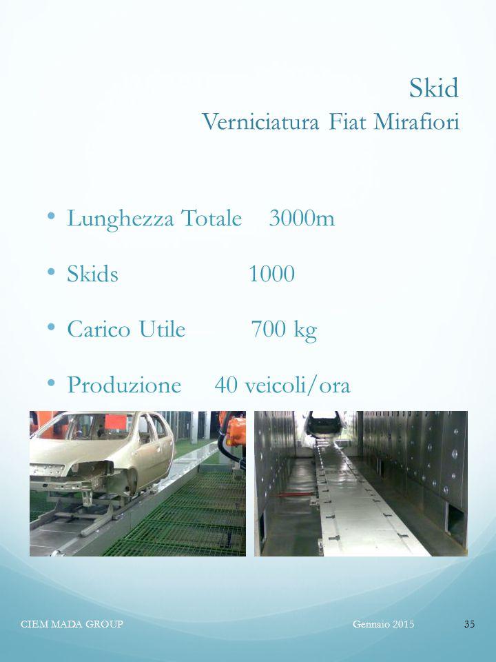 Skid Verniciatura Fiat Mirafiori Gennaio 2015CIEM MADA GROUP35 Lunghezza Totale 3000m Skids 1000 Carico Utile 700 kg Produzione 40 veicoli/ora