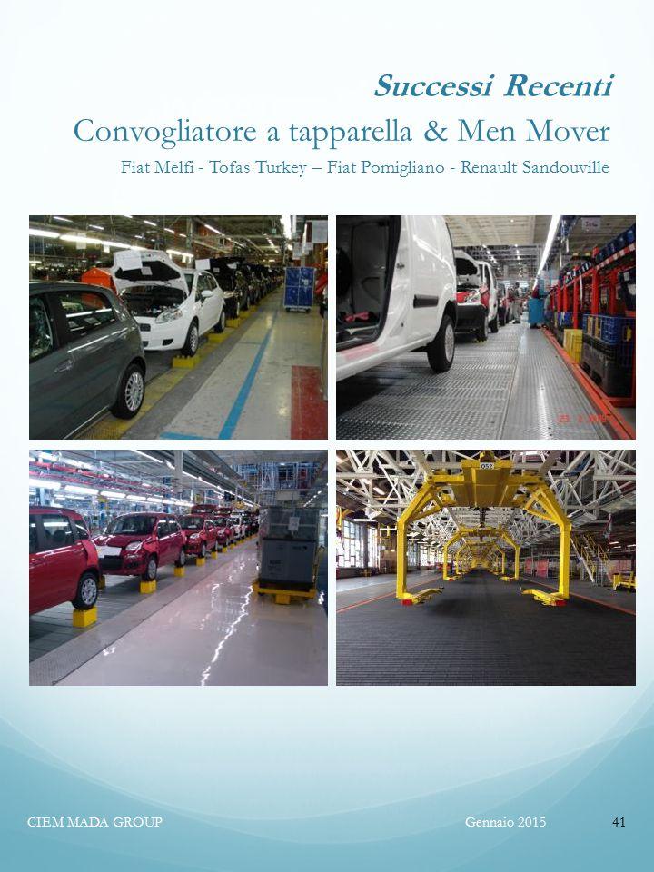 Successi Recenti Convogliatore a tapparella & Men Mover Fiat Melfi - Tofas Turkey – Fiat Pomigliano - Renault Sandouville Gennaio 2015CIEM MADA GROUP41