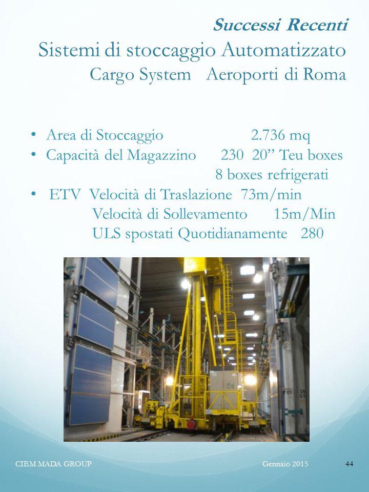 Gennaio 2015CIEM MADA GROUP44 Successi Recenti Sistemi di stoccaggio Automatizzato Cargo System Aeroporti di Roma Area di Stoccaggio 2.736 mq Capacità del Magazzino 230 20 Teu boxes 8 boxes refrigerati ETV Velocità di Traslazione 73m/min Velocità di Sollevamento 15m/Min ULS spostati Quotidianamente 280
