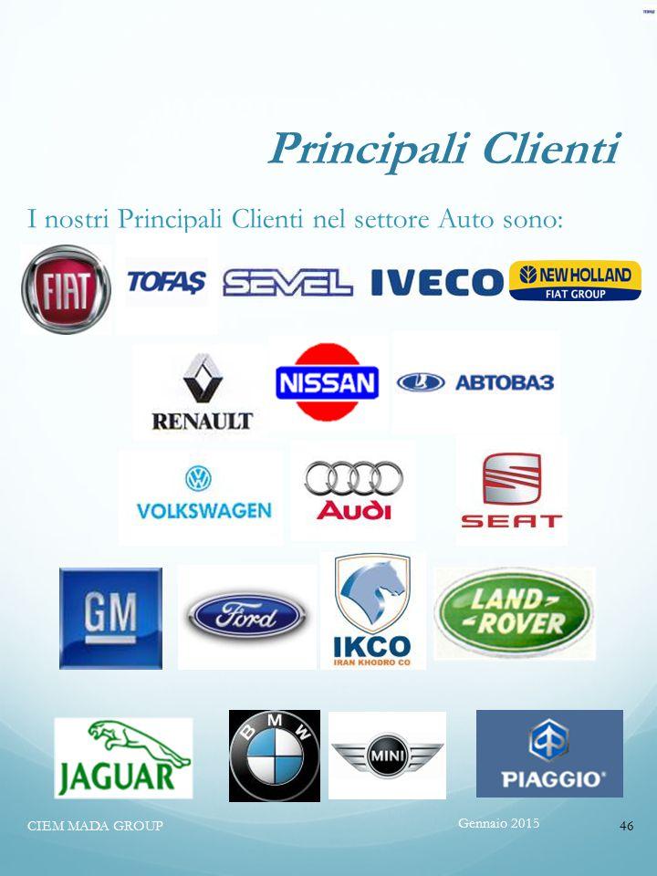 Principali Clienti I nostri Principali Clienti nel settore Auto sono: Gennaio 2015 CIEM MADA GROUP46