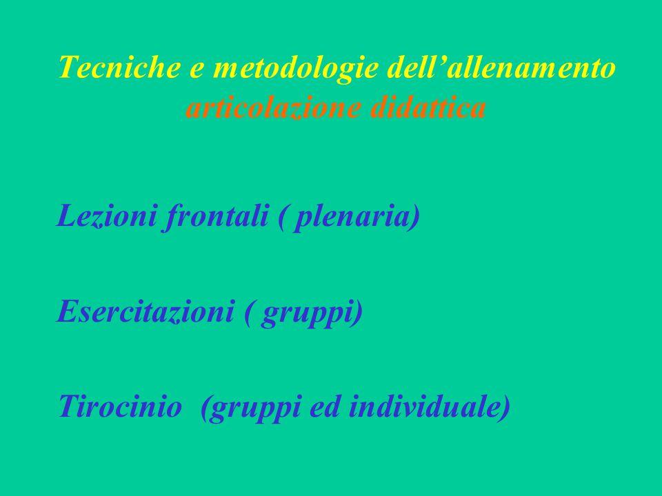 Tecniche e metodologie dell'allenamento articolazione didattica Lezioni frontali ( plenaria) Esercitazioni ( gruppi) Tirocinio (gruppi ed individuale)