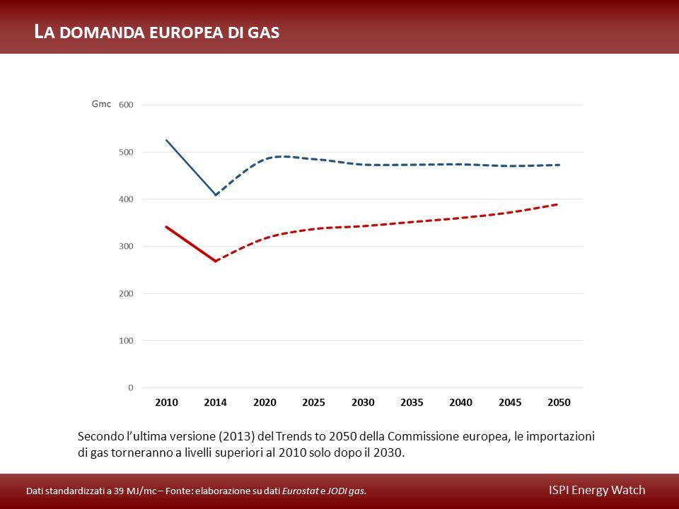 ISPI Energy Watch L A COMPOSIZIONE DELL ' APPROVVIGIONAMENTO EUROPEO DI GAS Origine del gas consumato in UE 2014, dati standardizzati a 39 MJ/mc – Fonte: elaborazione su dati Eurostat e JODI gas.