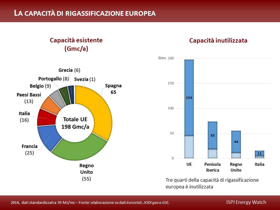 ISPI Energy Watch L A CAPACITÀ DI RIGASSIFICAZIONE EUROPEA 2014, dati standardizzati a 39 MJ/mc – Fonte: elaborazione su dati Eurostat, JODI gas e GIE